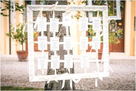 Tema Matrimonio Rosa Quarzo : Come organizzare un matrimonio a tema shabby chic